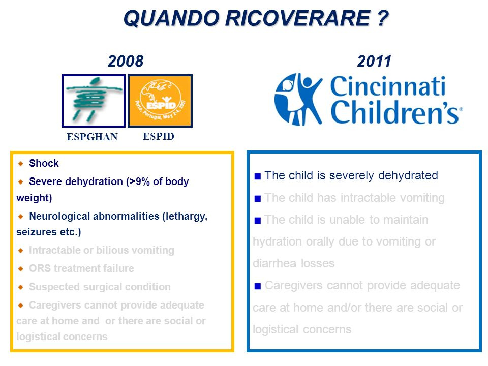 QUANDO RICOVERARE ? ESPGHAN ESPID The child is severely dehydrated The child has intractable vomiting The child is unable to maintain hydration orally