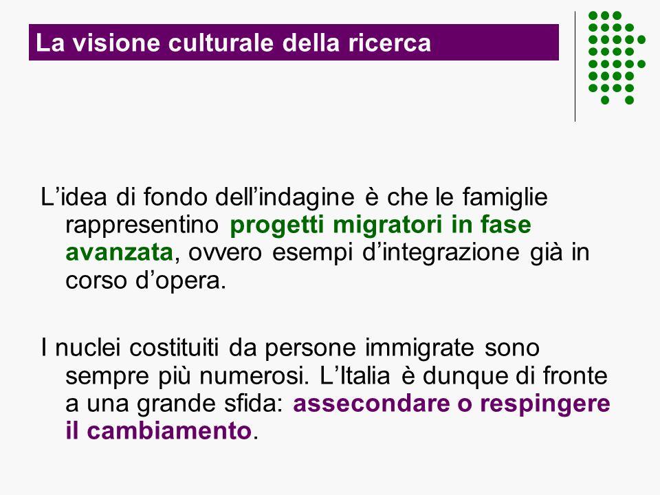 La visione culturale della ricerca Lidea di fondo dellindagine è che le famiglie rappresentino progetti migratori in fase avanzata, ovvero esempi dintegrazione già in corso dopera.