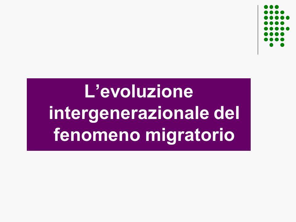 Levoluzione intergenerazionale del fenomeno migratorio
