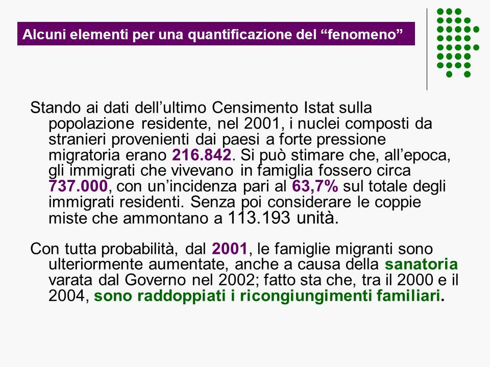 Alcuni elementi per una quantificazione del fenomeno Stando ai dati dellultimo Censimento Istat sulla popolazione residente, nel 2001, i nuclei composti da stranieri provenienti dai paesi a forte pressione migratoria erano 216.842.