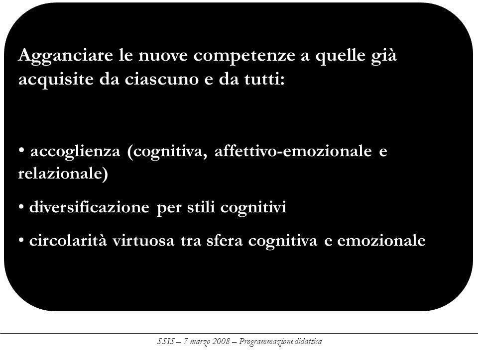 SSIS – 7 marzo 2008 – Programmazione didattica Agganciare le nuove competenze a quelle già acquisite da ciascuno e da tutti: accoglienza (cognitiva, affettivo-emozionale e relazionale) diversificazione per stili cognitivi circolarità virtuosa tra sfera cognitiva e emozionale