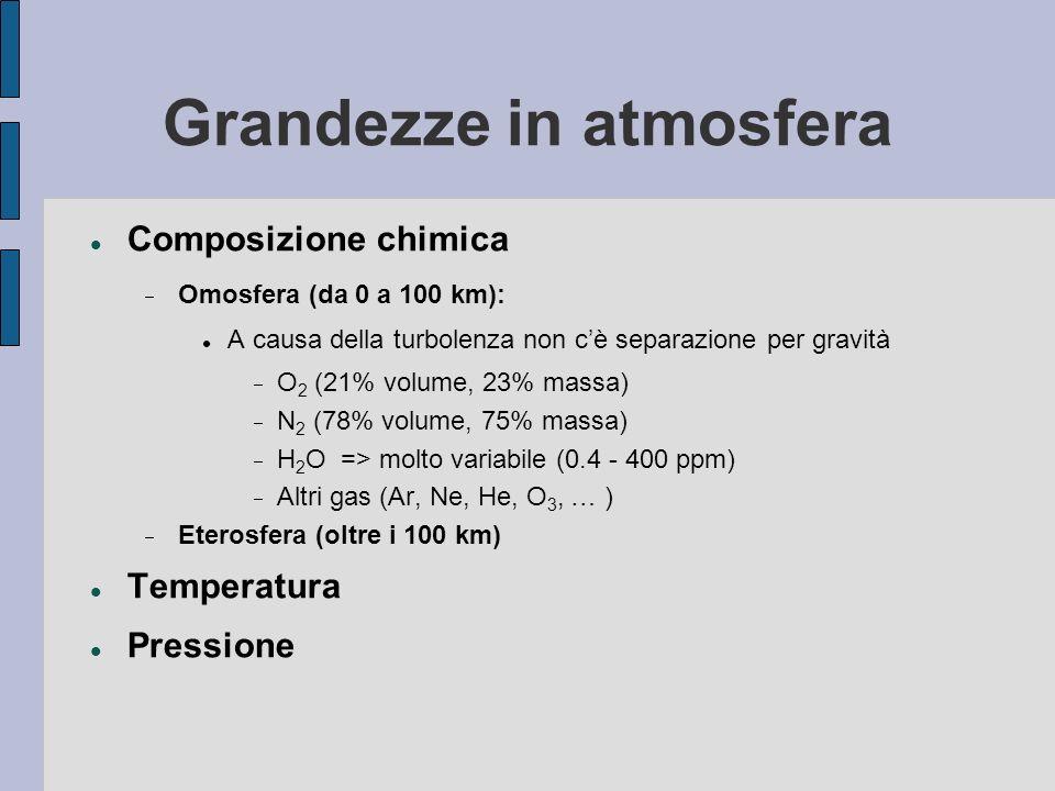 Grandezze in atmosfera Composizione chimica Omosfera (da 0 a 100 km): A causa della turbolenza non cè separazione per gravità O 2 (21% volume, 23% mas