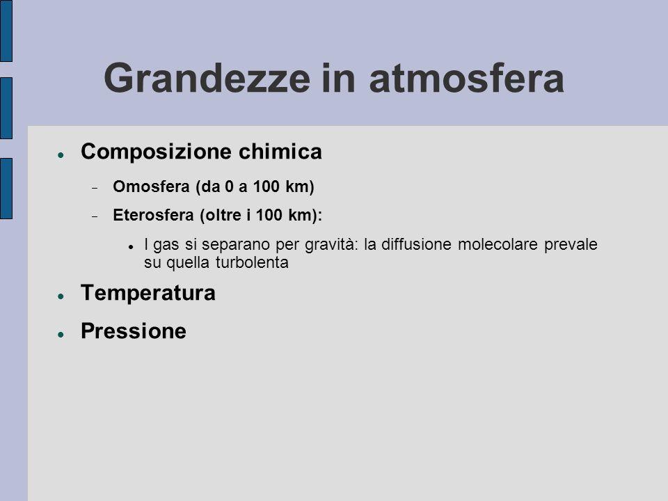 Grandezze in atmosfera Composizione chimica Omosfera (da 0 a 100 km) Eterosfera (oltre i 100 km): I gas si separano per gravità: la diffusione molecol