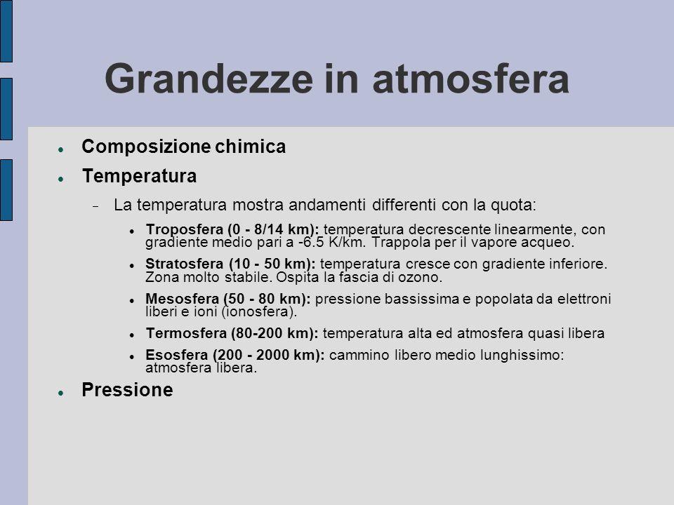 Grandezze in atmosfera Composizione chimica Temperatura La temperatura mostra andamenti differenti con la quota: Troposfera (0 - 8/14 km): temperatura