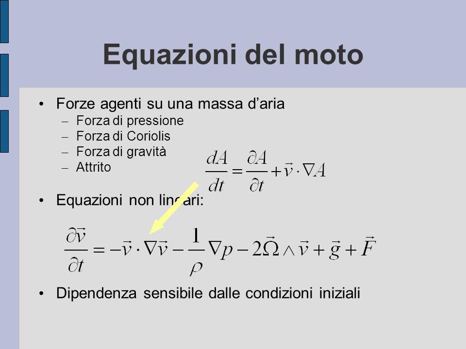 Equazioni del moto Forze agenti su una massa daria – Forza di pressione – Forza di Coriolis – Forza di gravità – Attrito Equazioni non lineari: Dipend