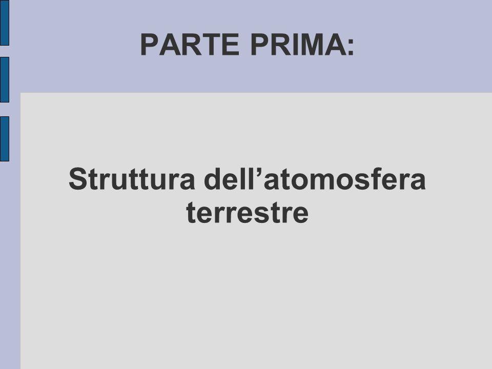 Grandezze in atmosfera Composizione chimica Temperatura La temperatura mostra andamenti differenti con la quota: Troposfera (0 - 8/14 km): temperatura decrescente linearmente, con gradiente medio pari a -6.5 K/km.