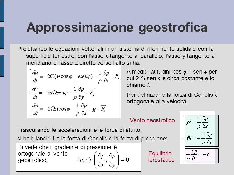 Approssimazione geostrofica Proiettando le equazioni vettoriali in un sistema di riferimento solidale con la superficie terrestre, con lasse x tangent