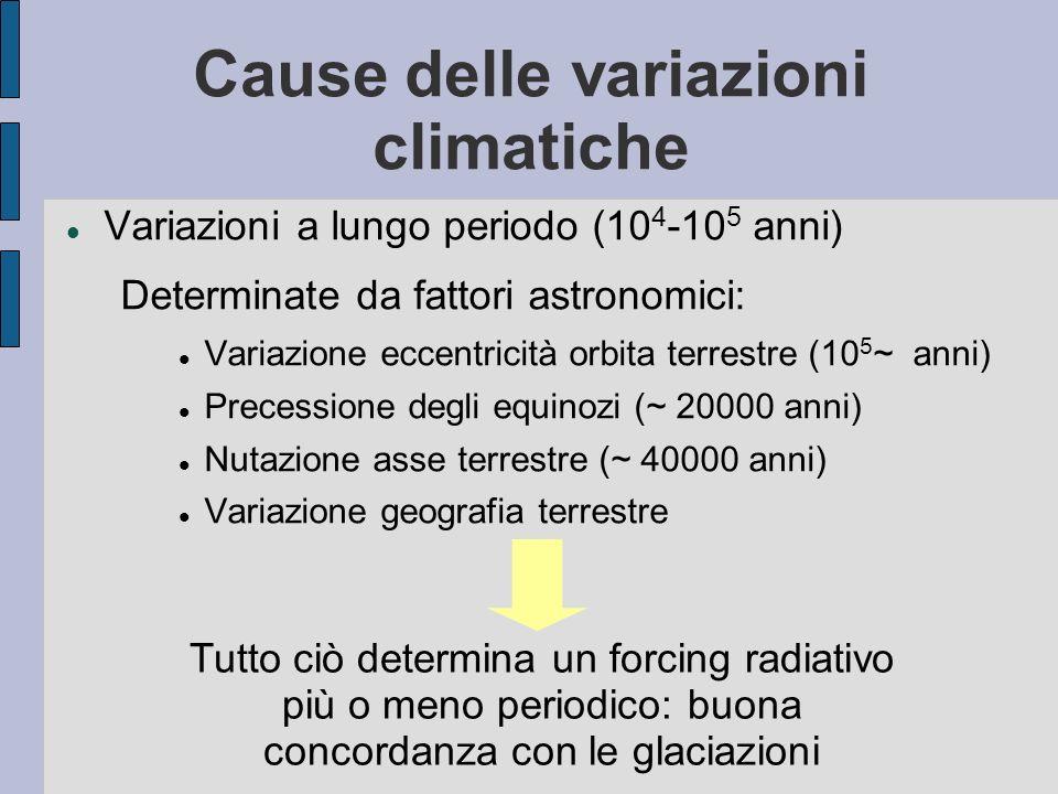 Cause delle variazioni climatiche Variazioni a lungo periodo (10 4 -10 5 anni) Determinate da fattori astronomici: Variazione eccentricità orbita terr