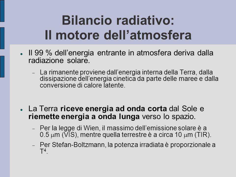 Bilancio radiativo: Il motore dellatmosfera Il 99 % dellenergia entrante in atmosfera deriva dalla radiazione solare. La rimanente proviene dallenergi