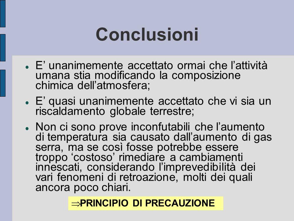 Conclusioni E unanimemente accettato ormai che lattività umana stia modificando la composizione chimica dellatmosfera; E quasi unanimemente accettato