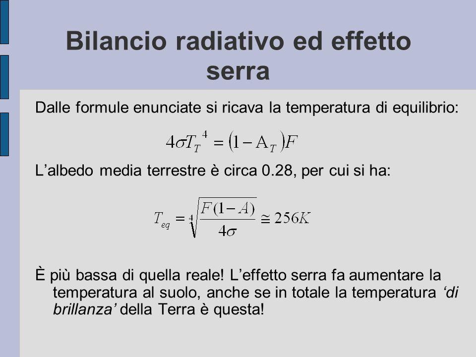 Bilancio radiativo ed effetto serra Dalle formule enunciate si ricava la temperatura di equilibrio: Lalbedo media terrestre è circa 0.28, per cui si h