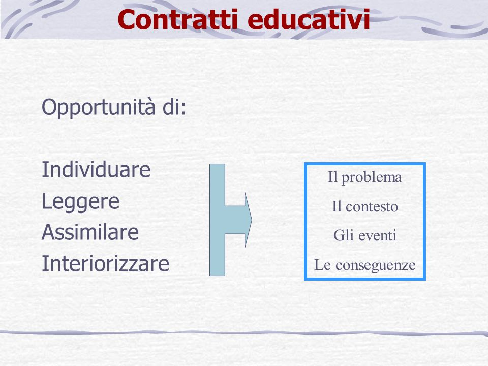 Contratti educativi Opportunità di: Individuare Leggere Assimilare Interiorizzare Il problema Il contesto Gli eventi Le conseguenze