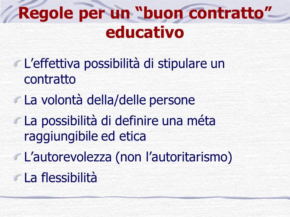 Regole per un buon contratto educativo Leffettiva possibilità di stipulare un contratto La volontà della/delle persone La possibilità di definire una