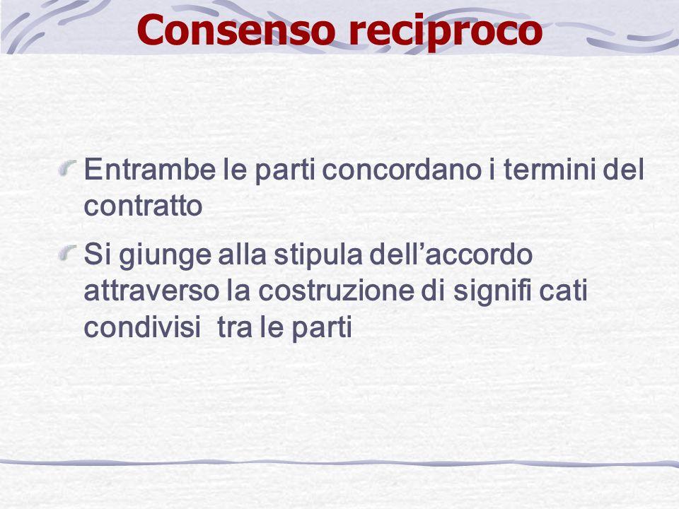 Consenso reciproco Entrambe le parti concordano i termini del contratto Si giunge alla stipula dellaccordo attraverso la costruzione di signifi cati c