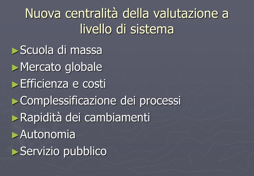 Nuova centralità della valutazione a livello di sistema Scuola di massa Scuola di massa Mercato globale Mercato globale Efficienza e costi Efficienza e costi Complessificazione dei processi Complessificazione dei processi Rapidità dei cambiamenti Rapidità dei cambiamenti Autonomia Autonomia Servizio pubblico Servizio pubblico