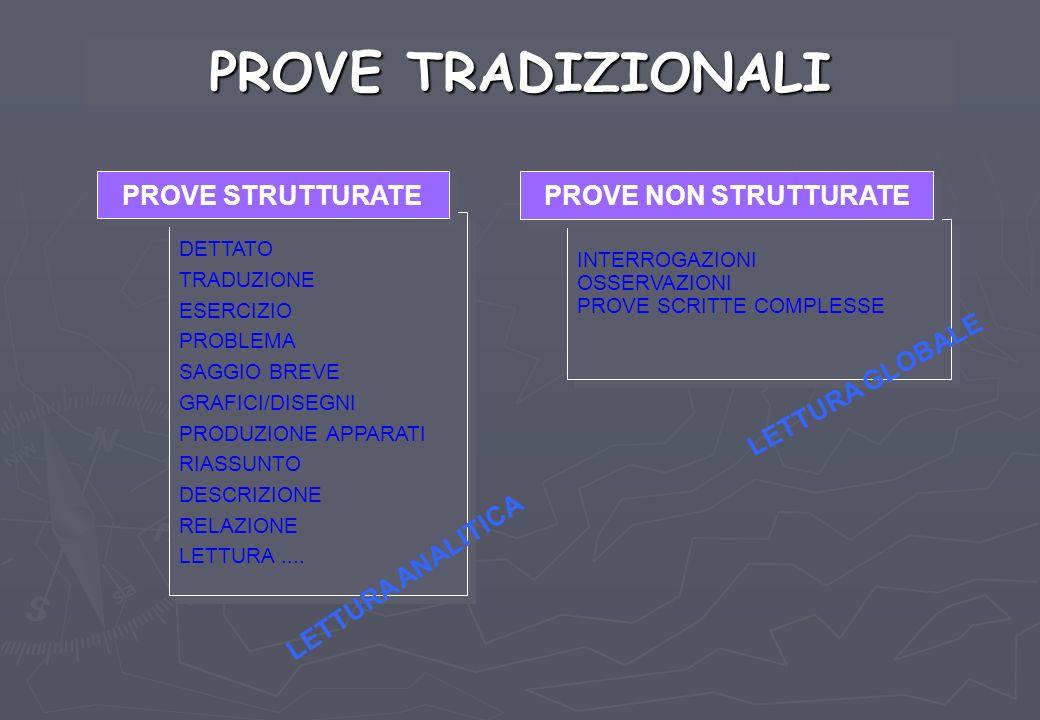 PROVE TRADIZIONALI DETTATO TRADUZIONE ESERCIZIO PROBLEMA SAGGIO BREVE GRAFICI/DISEGNI PRODUZIONE APPARATI RIASSUNTO DESCRIZIONE RELAZIONE LETTURA....