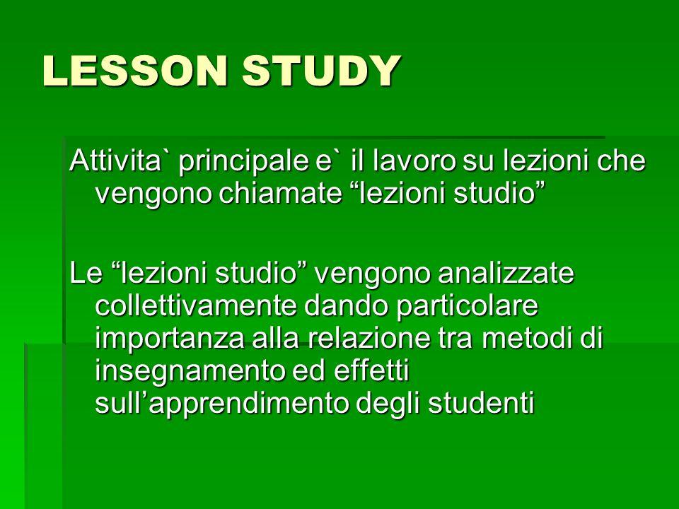 LESSON STUDY Attivita` principale e` il lavoro su lezioni che vengono chiamate lezioni studio Le lezioni studio vengono analizzate collettivamente dan