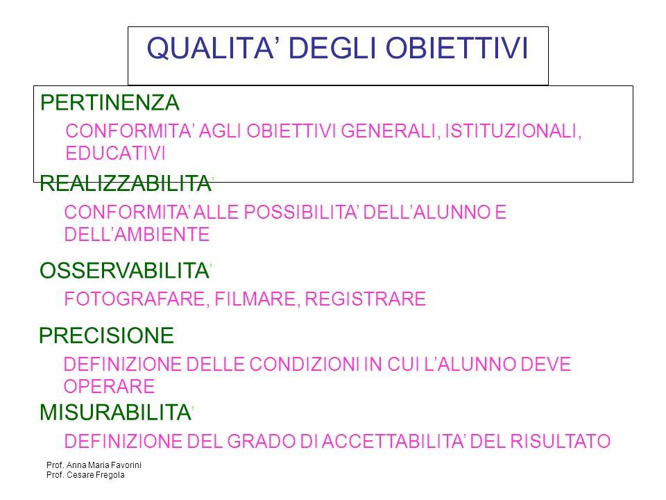 Prof. Anna Maria Favorini Prof. Cesare Fregola QUALITA DEGLI OBIETTIVI PERTINENZA CONFORMITA AGLI OBIETTIVI GENERALI, ISTITUZIONALI, EDUCATIVI REALIZZ