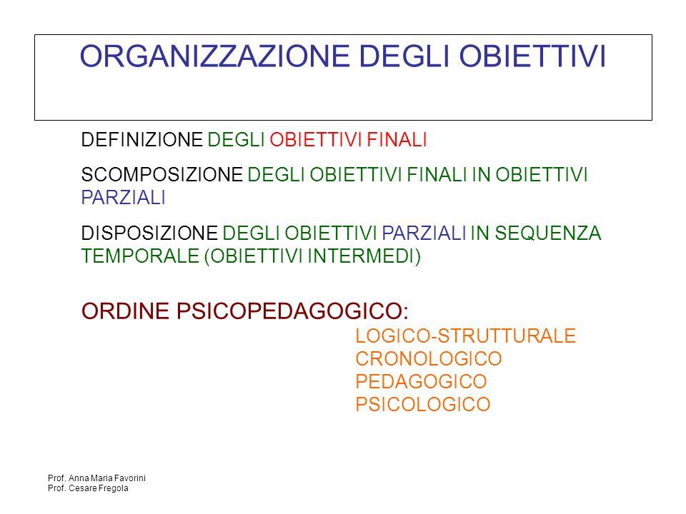 Prof. Anna Maria Favorini Prof. Cesare Fregola ORGANIZZAZIONE DEGLI OBIETTIVI DEFINIZIONE DEGLI OBIETTIVI FINALI SCOMPOSIZIONE DEGLI OBIETTIVI FINALI