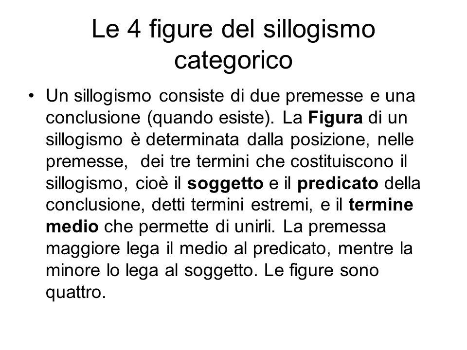 Le 4 figure del sillogismo categorico Un sillogismo consiste di due premesse e una conclusione (quando esiste).