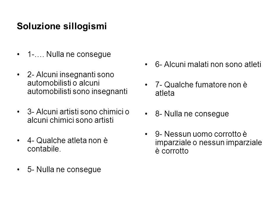 Soluzione sillogismi 1-….