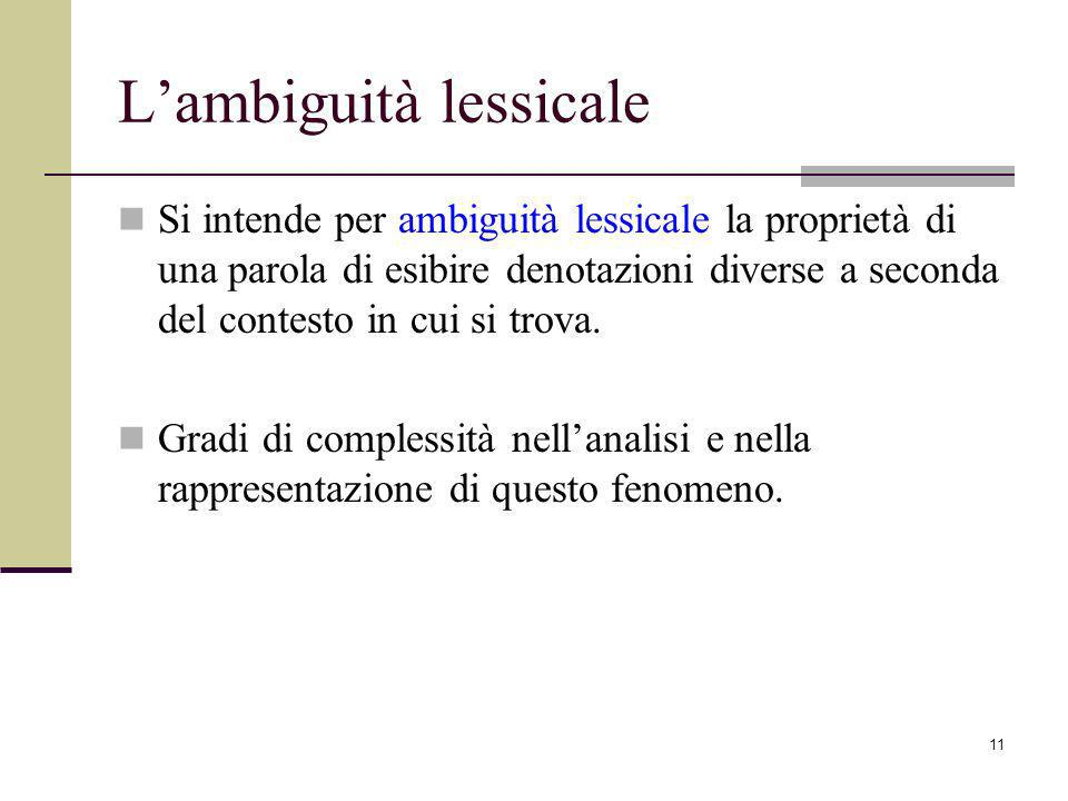 11 Lambiguità lessicale Si intende per ambiguità lessicale la proprietà di una parola di esibire denotazioni diverse a seconda del contesto in cui si trova.