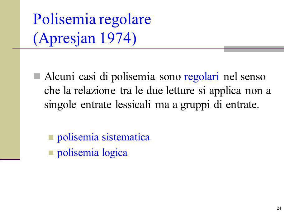 24 Polisemia regolare (Apresjan 1974) Alcuni casi di polisemia sono regolari nel senso che la relazione tra le due letture si applica non a singole entrate lessicali ma a gruppi di entrate.