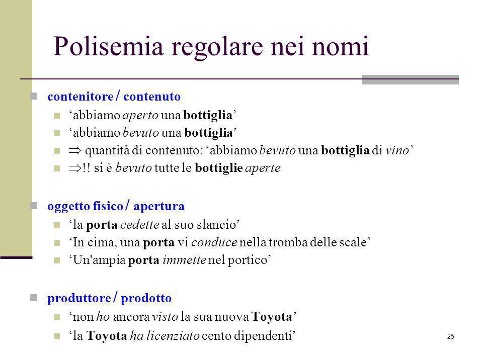 25 Polisemia regolare nei nomi contenitore / contenuto abbiamo aperto una bottiglia abbiamo bevuto una bottiglia quantità di contenuto: abbiamo bevuto una bottiglia di vino !.