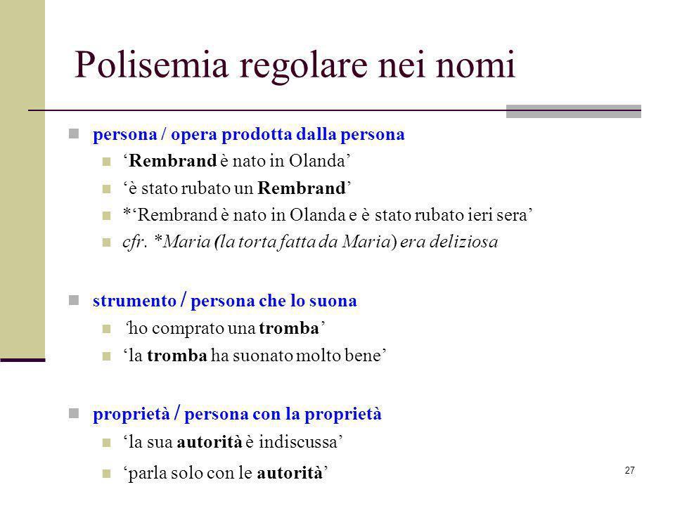 27 Polisemia regolare nei nomi persona / opera prodotta dalla persona Rembrand è nato in Olanda è stato rubato un Rembrand *Rembrand è nato in Olanda e è stato rubato ieri sera cfr.