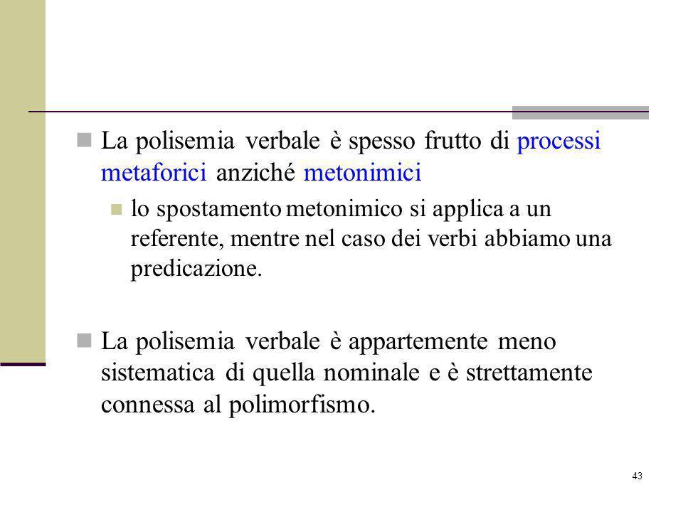 43 La polisemia verbale è spesso frutto di processi metaforici anziché metonimici lo spostamento metonimico si applica a un referente, mentre nel caso dei verbi abbiamo una predicazione.