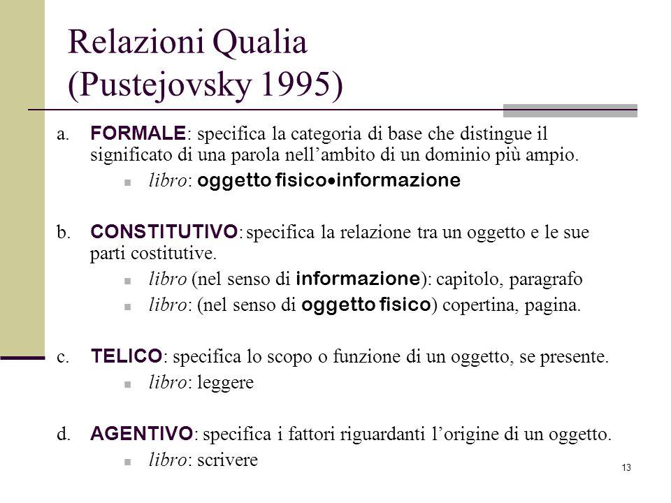 13 Relazioni Qualia (Pustejovsky 1995) a. FORMALE : specifica la categoria di base che distingue il significato di una parola nellambito di un dominio