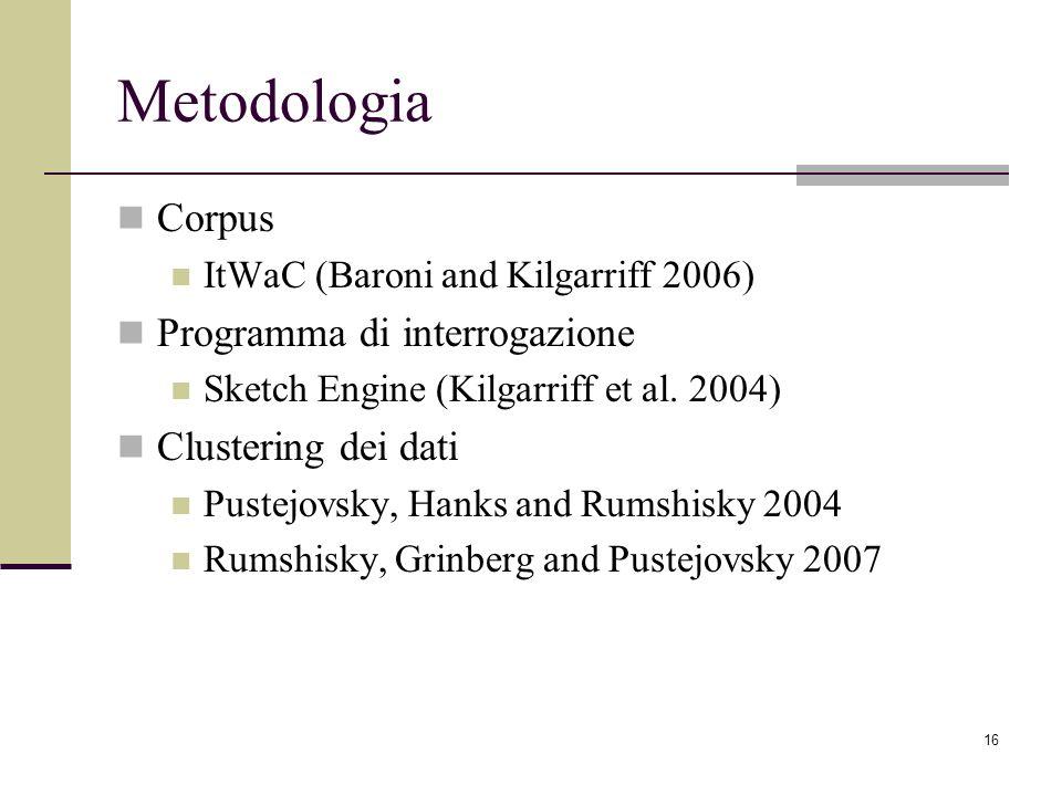 16 Metodologia Corpus ItWaC (Baroni and Kilgarriff 2006) Programma di interrogazione Sketch Engine (Kilgarriff et al. 2004) Clustering dei dati Pustej