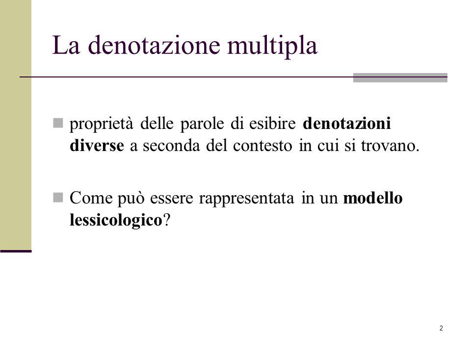 2 La denotazione multipla proprietà delle parole di esibire denotazioni diverse a seconda del contesto in cui si trovano. Come può essere rappresentat