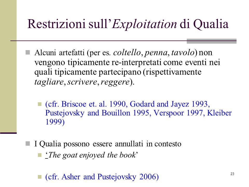 23 Restrizioni sullExploitation di Qualia Alcuni artefatti (per es. coltello, penna, tavolo) non vengono tipicamente re-interpretati come eventi nei q