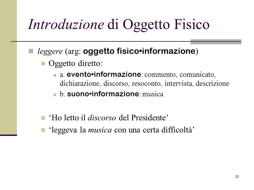 25 Introduzione di Oggetto Fisico leggere (arg: oggetto fisicoinformazione ) Oggetto diretto: a. eventoinformazione : commento, comunicato, dichiarazi