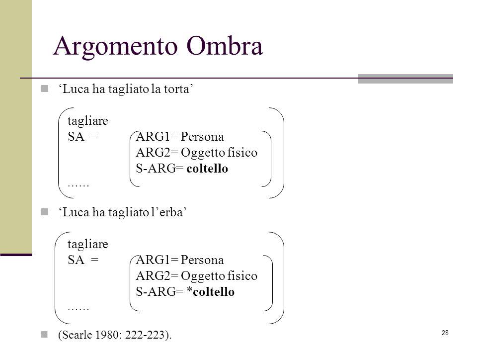 28 Argomento Ombra Luca ha tagliato la torta tagliare SA =ARG1= Persona ARG2= Oggetto fisico S-ARG= coltello …… Luca ha tagliato lerba tagliare SA =AR