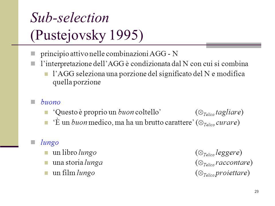 29 Sub-selection (Pustejovsky 1995) principio attivo nelle combinazioni AGG - N linterpretazione dellAGG è condizionata dal N con cui si combina lAGG