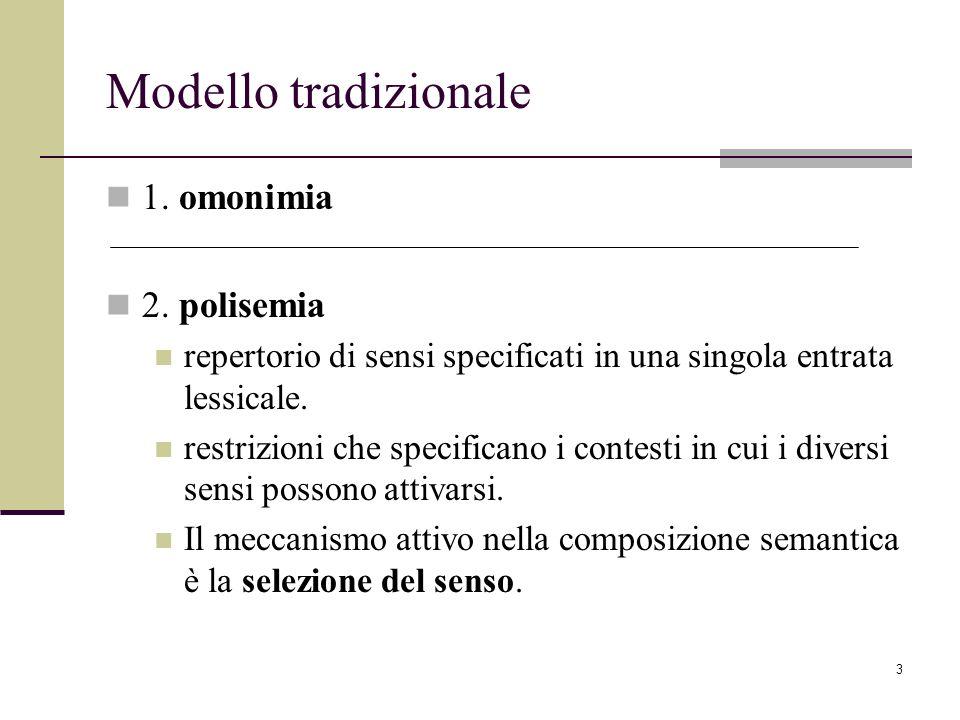 3 Modello tradizionale 1. omonimia 2. polisemia repertorio di sensi specificati in una singola entrata lessicale. restrizioni che specificano i contes