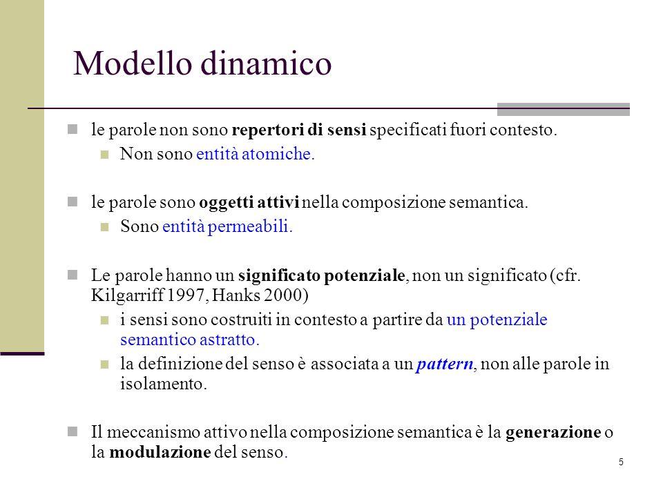 5 Modello dinamico le parole non sono repertori di sensi specificati fuori contesto. Non sono entità atomiche. le parole sono oggetti attivi nella com