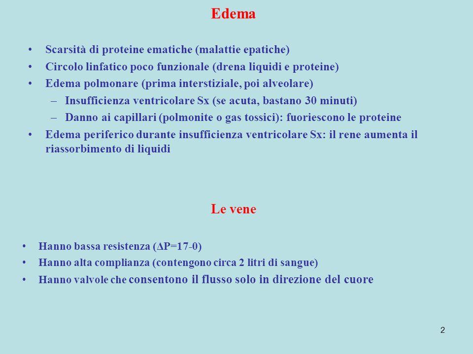 2 Edema Scarsità di proteine ematiche (malattie epatiche) Circolo linfatico poco funzionale (drena liquidi e proteine) Edema polmonare (prima interstiziale, poi alveolare) –Insufficienza ventricolare Sx (se acuta, bastano 30 minuti) –Danno ai capillari (polmonite o gas tossici): fuoriescono le proteine Edema periferico durante insufficienza ventricolare Sx: il rene aumenta il riassorbimento di liquidi Le vene Hanno bassa resistenza (ΔP=17-0) Hanno alta complianza (contengono circa 2 litri di sangue) Hanno valvole che consentono il flusso solo in direzione del cuore