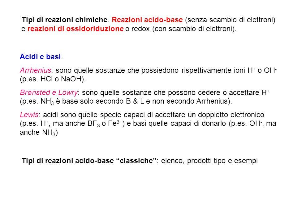 Tipi di reazioni chimiche. Reazioni acido-base (senza scambio di elettroni) e reazioni di ossidoriduzione o redox (con scambio di elettroni). Acidi e