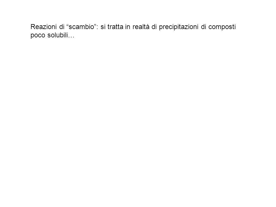 Reazioni di scambio: si tratta in realtà di precipitazioni di composti poco solubili…