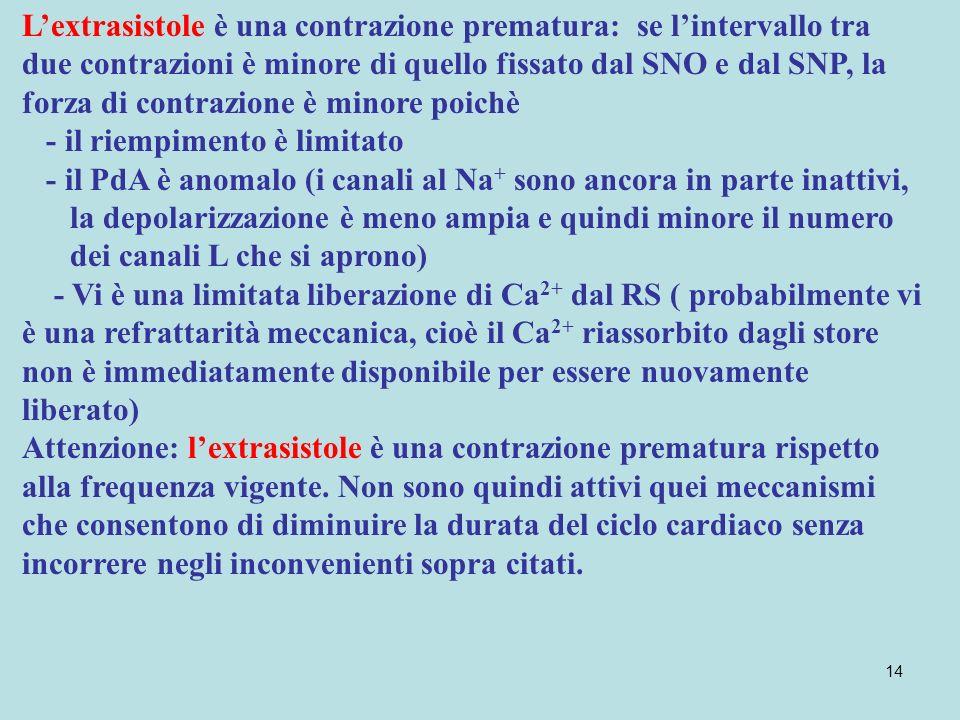 14 Lextrasistole è una contrazione prematura: se lintervallo tra due contrazioni è minore di quello fissato dal SNO e dal SNP, la forza di contrazione