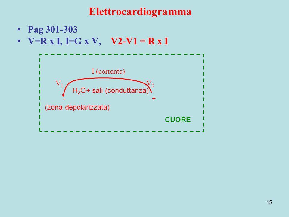 15 Elettrocardiogramma Pag 301-303 V=R x I, I=G x V, V2-V1 = R x I - + (zona depolarizzata) H 2 O+ sali (conduttanza) I (corrente) V 1 V 2 CUORE