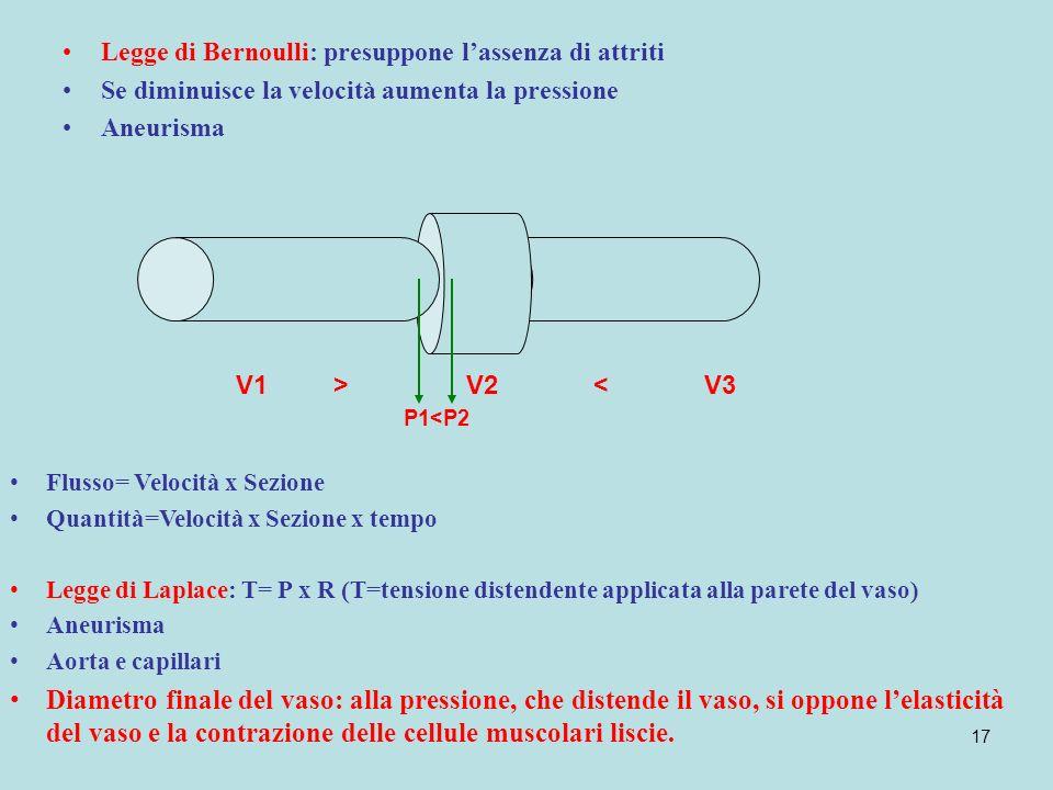 17 Legge di Bernoulli: presuppone lassenza di attriti Se diminuisce la velocità aumenta la pressione Aneurisma V1 > V2 < V3 P1<P2 Flusso= Velocità x S