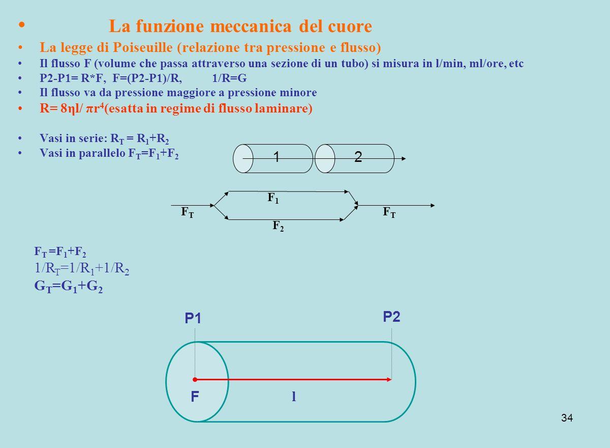 34 La funzione meccanica del cuore La legge di Poiseuille (relazione tra pressione e flusso) Il flusso F (volume che passa attraverso una sezione di u