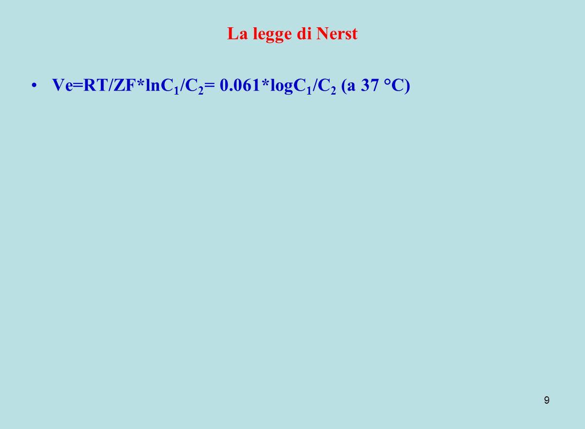 9 La legge di Nerst Ve=RT/ZF*lnC 1 /C 2 = 0.061*logC 1 /C 2 (a 37 °C)