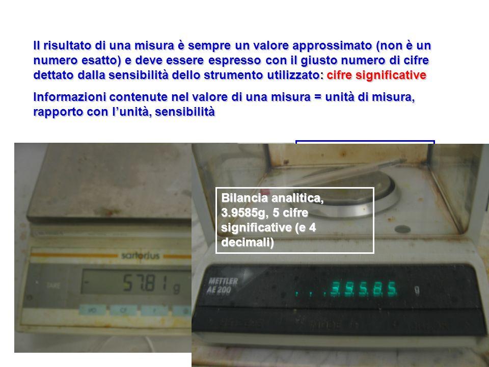 Il risultato di una misura è sempre un valore approssimato (non è un numero esatto) e deve essere espresso con il giusto numero di cifre dettato dalla