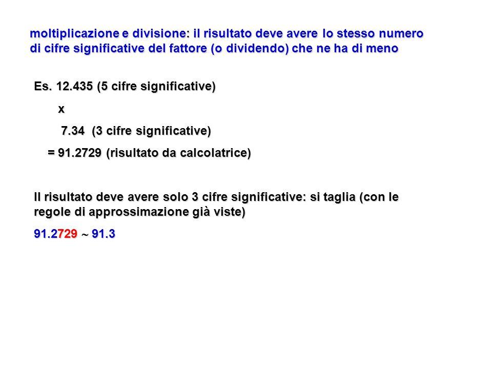 moltiplicazione e divisione: il risultato deve avere lo stesso numero di cifre significative del fattore (o dividendo) che ne ha di meno Es. 12.435 (5