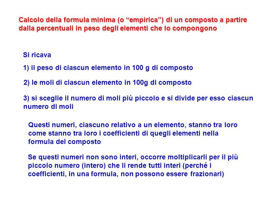 Calcolo della formula minima (o empirica) di un composto a partire dalla percentuali in peso degli elementi che lo compongono Si ricava 1) il peso di